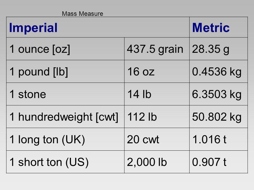 Kg conversion pound 1 1 Kilograms